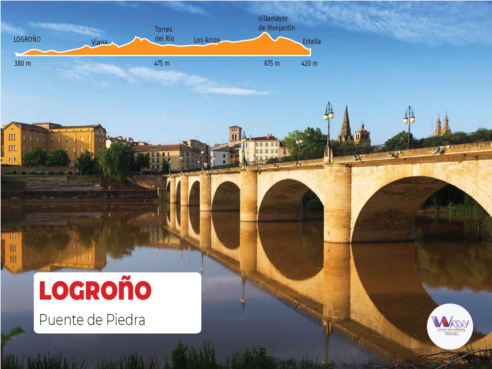 DAG 3 Etappe Estella-Logroño 48,2 km