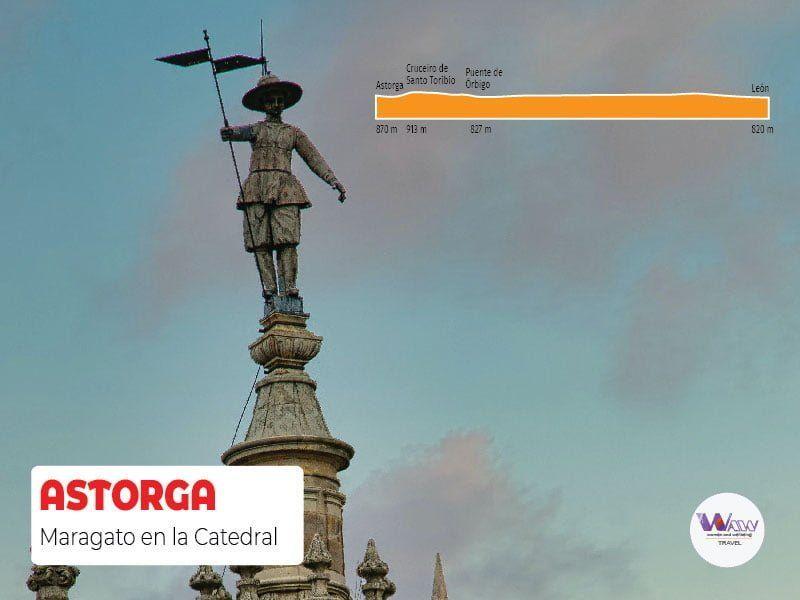 DÍA 2  ETAPA 1 León - Astorga 50 km